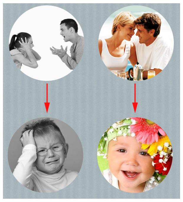 влияние на ребенка